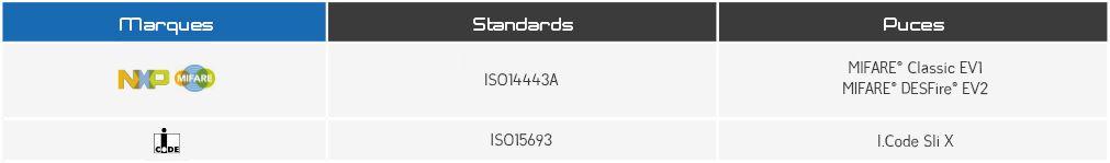 PCD Porte cles prox design 13 56 MHz